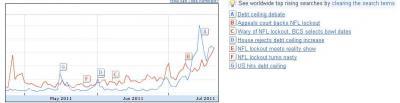 Debt-Ceiling-NFL-Lockout.jpg