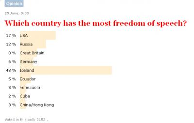 Which-Country-Has-Most-Freedom-of-Speech.jpg